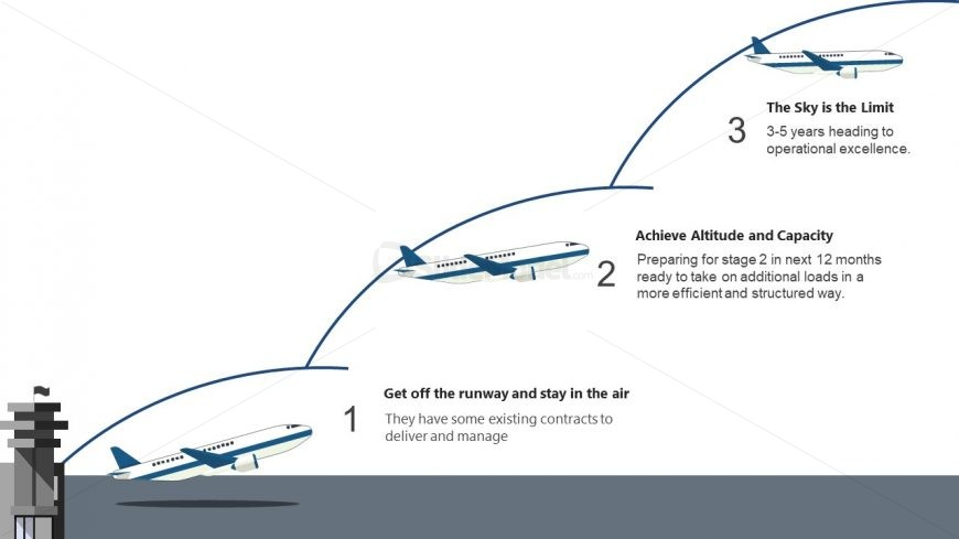 3 Steps Aviation Template