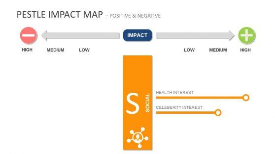 PPT PESTEL Impact Map Concept