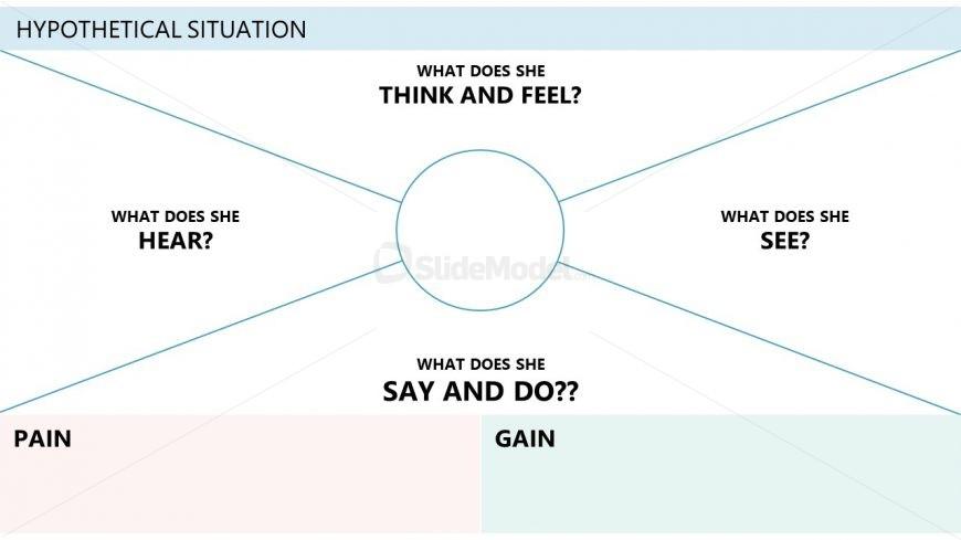 Cross Design Slide Empathy Map