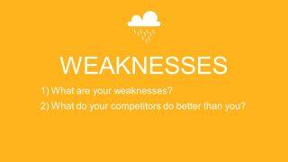 Weakness Slide Design PPT