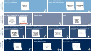 Minimalist Strategy Map PowerPoint Template
