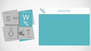 Infographic SWOT Internal External Factors