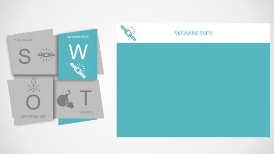 Presentation of SWOT Diagram