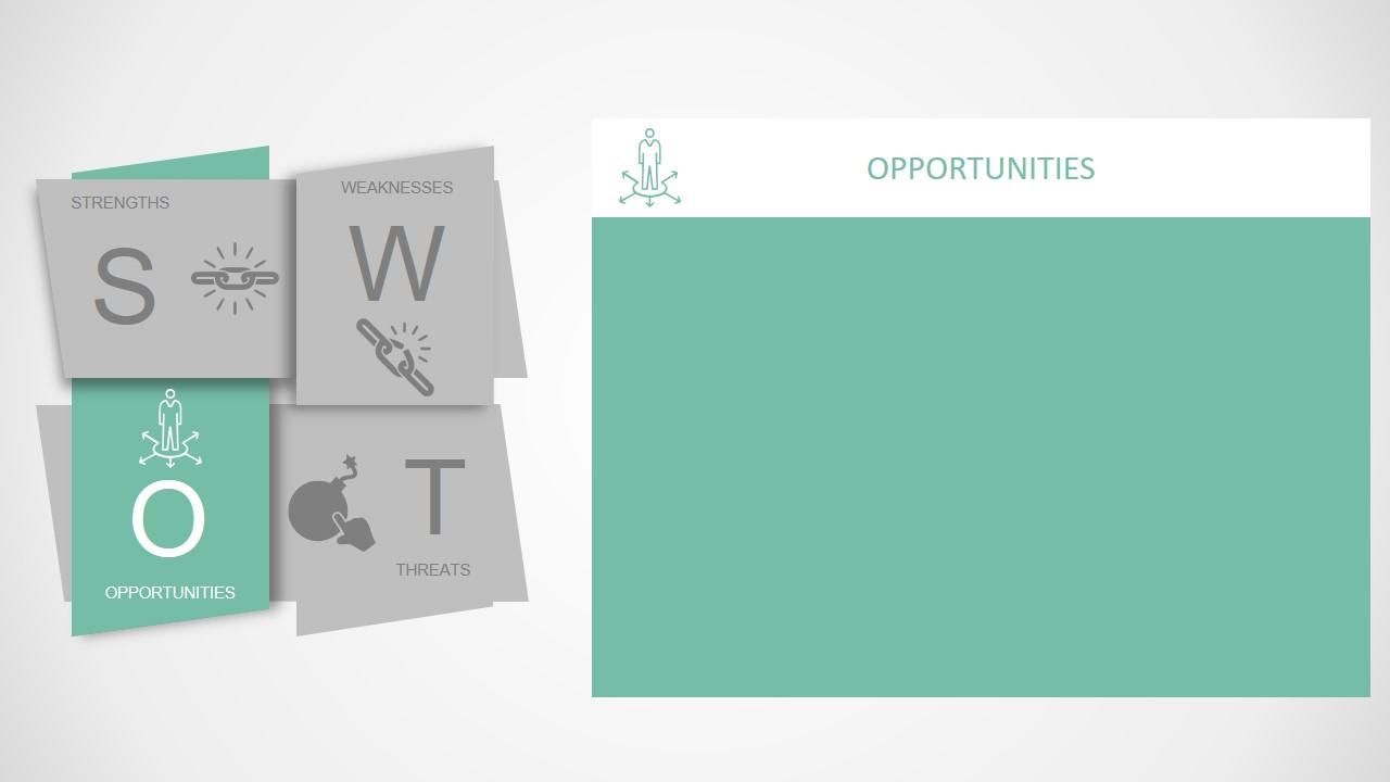 Business Presentation of SWOT Analysis