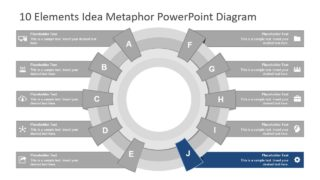 Presentation Design for Circular Model