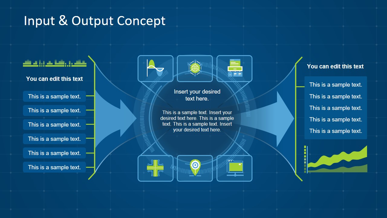 Template of Input and Output Concepts