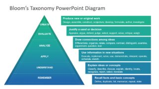 Blooms Taxonomy PowerPoint Diagram