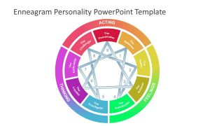 Enneagram Personality System PowerPoint Diagram