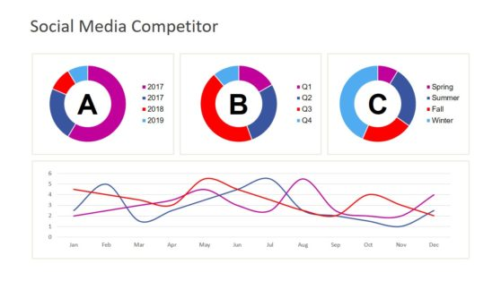 Dashboard of Social Media Analysis Template