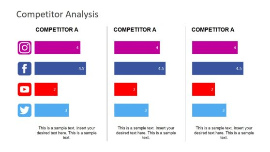 Competitors Analysis PowerPoint Social Media
