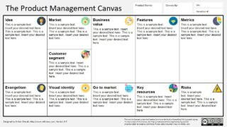 Product Management Canvas PowerPoint Template