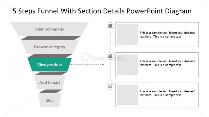PowerPoint Funnel Vision Model