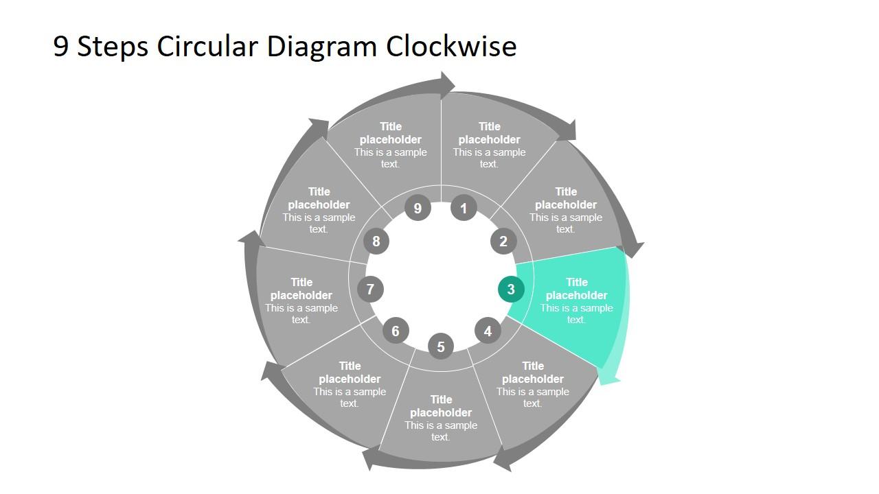 9 Segments of Circular Diagram