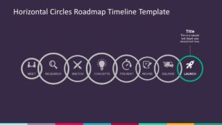 PPT Circular Milestone Business