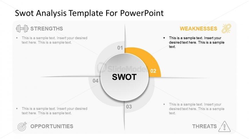 SWOT Analysis Slide of Weaknesses