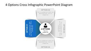 Editable Template of Cross Options