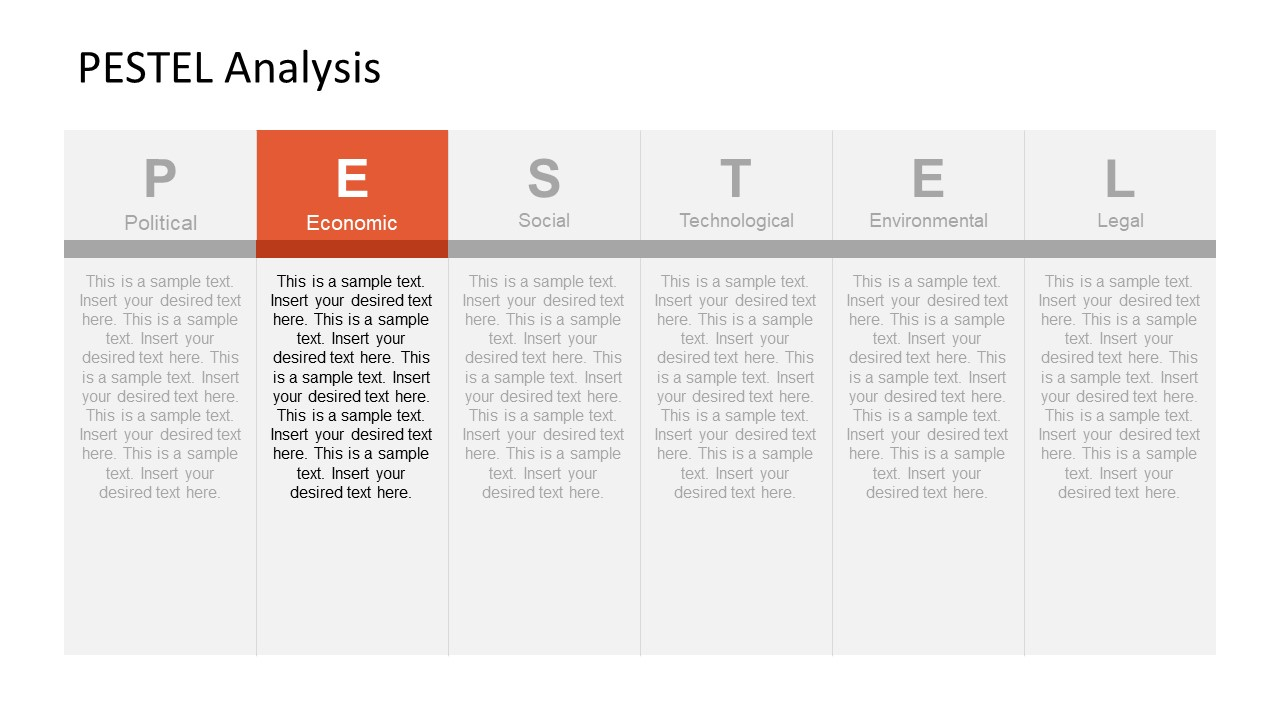 PESTEL Analysis Economic Segment
