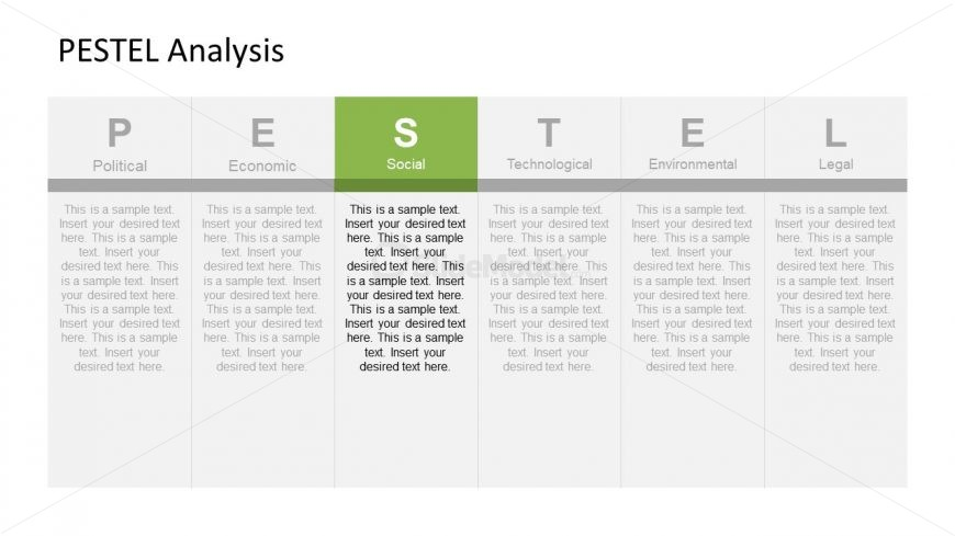 PESTEL Analysis Social Segment