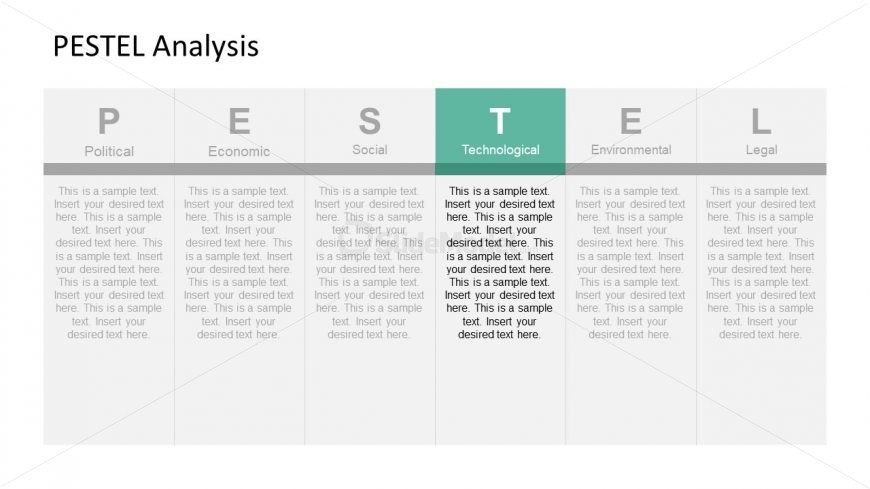 PESTEL Analysis Technology Segment