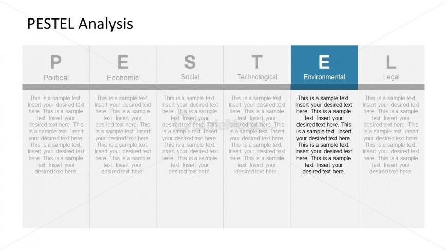 PESTEL Analysis Environmental Segment