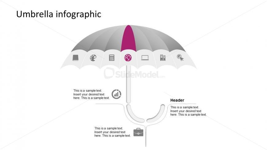 Business Umbrella COverage Diagram