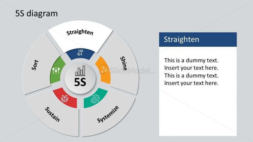 Presentation of Straighten 5S Framework