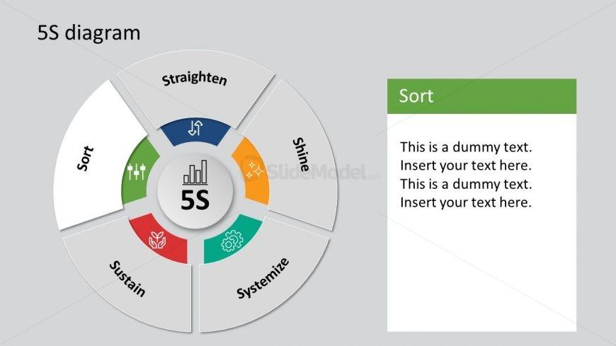 Presentation of Sort 5S Framework