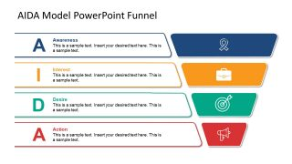Purchase Funnel AIDA Concept