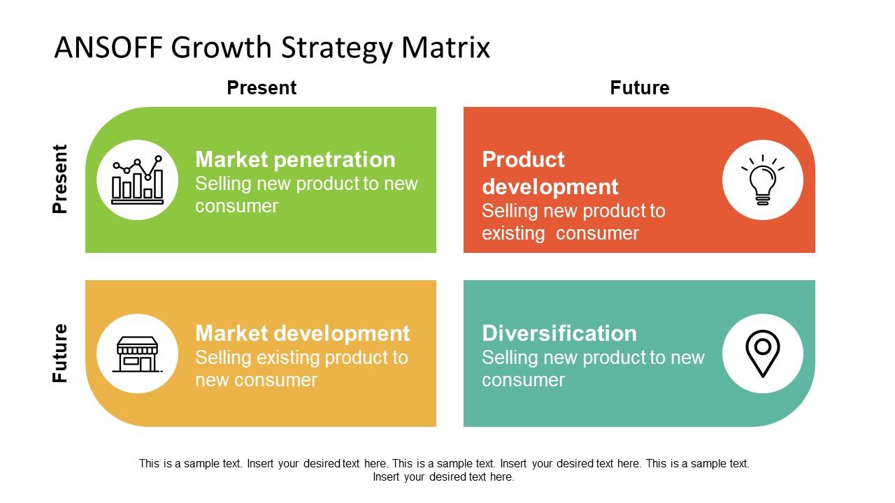 PowerPoint 4 Growth Strategies