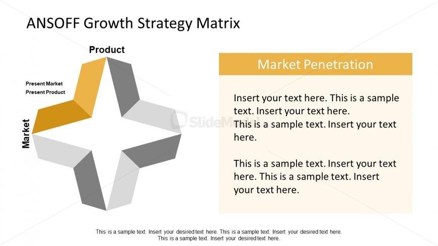 ANSOFF Market Penetration  Template