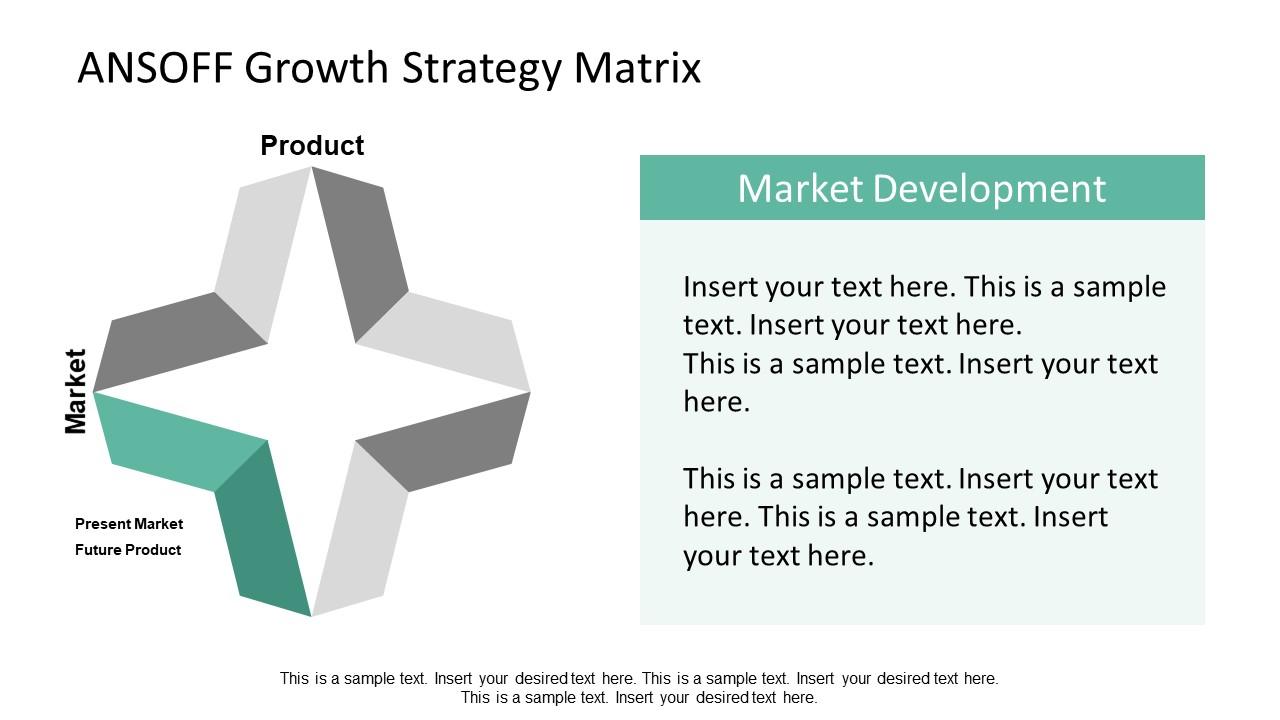 ANSOFF Diversification PowerPoint Design