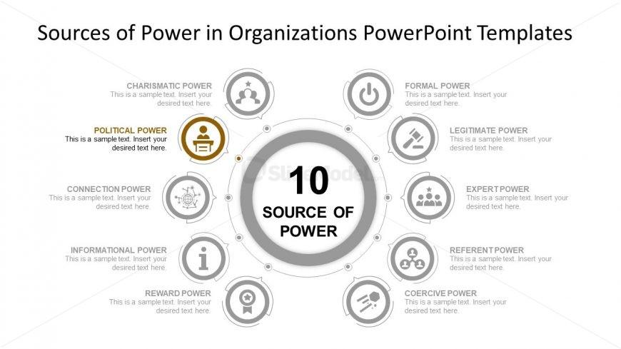 Presentation of Political Power Source