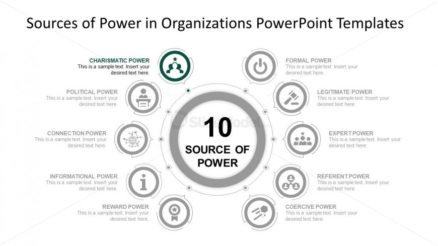 Presentation of Charismatic Power Source