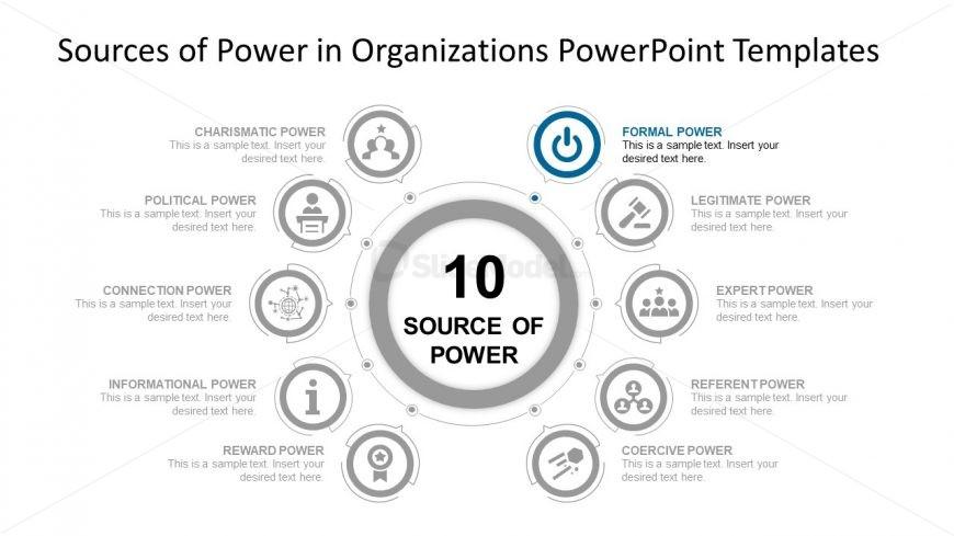 Presentation of Legitimate Power Source