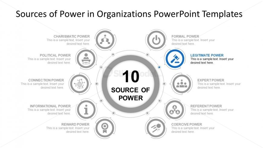 Presentation of Expert Power Source