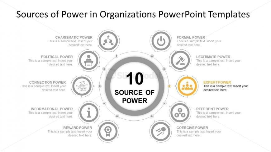 Presentation of Formal Power Source