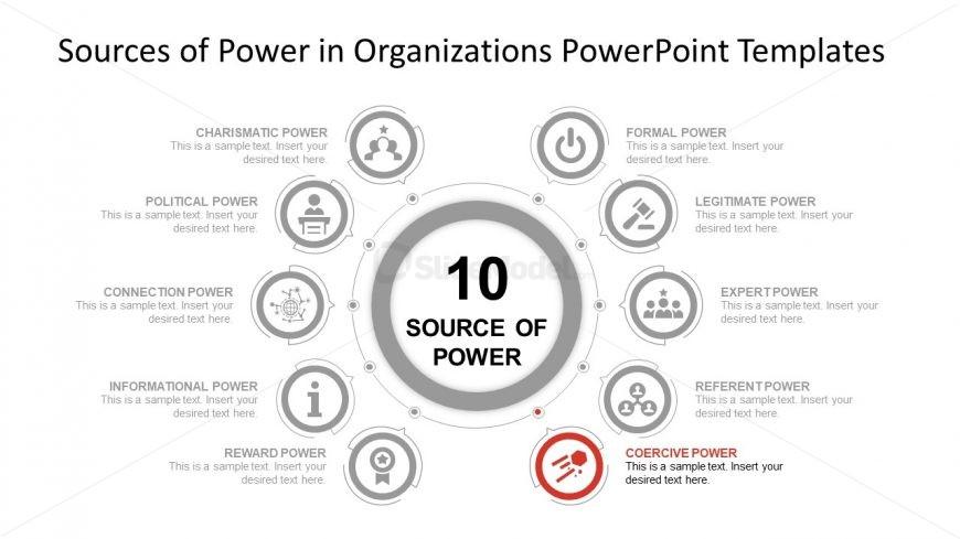Presentation of Coercive Power Source