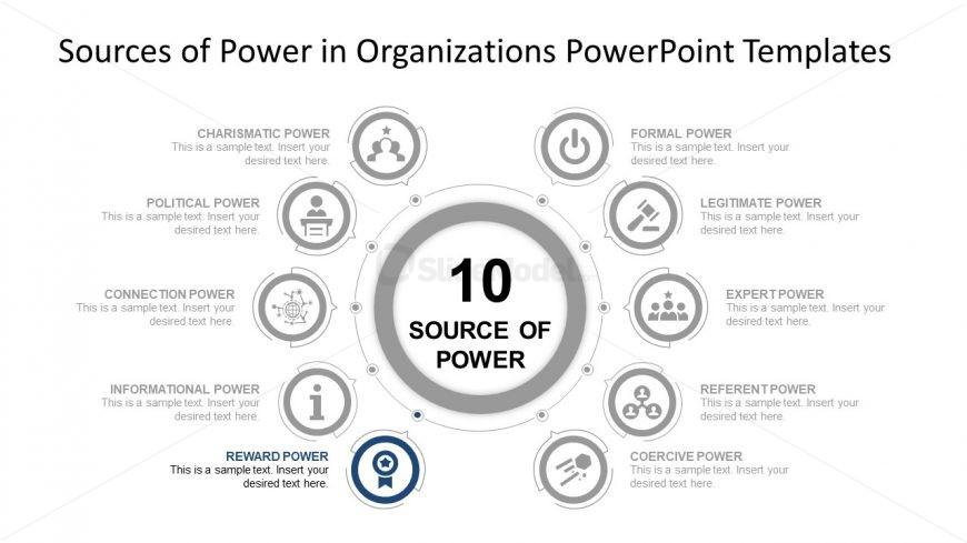 Presentation of Reward Power Source