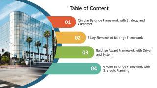 Business Improvement Model Template