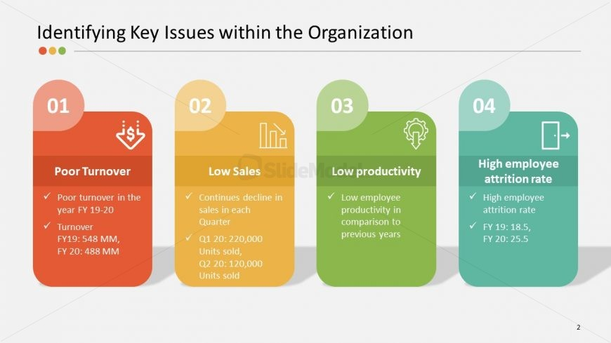 Strategy key Issues Segments Template