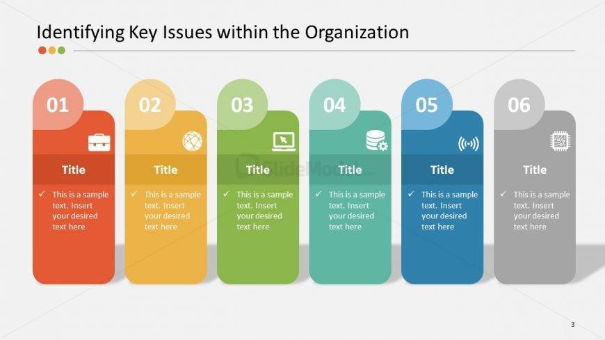 Strategy Slide of Organizational Key Issues