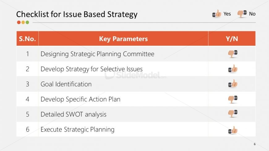 Key Parameters for Checklist Strategy Chart