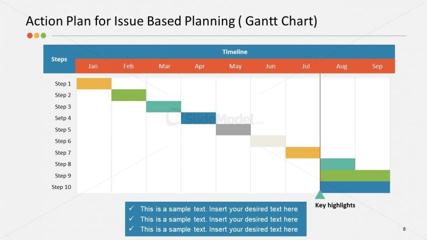 Gantt Chart Template for Issue Based Strategy Planning