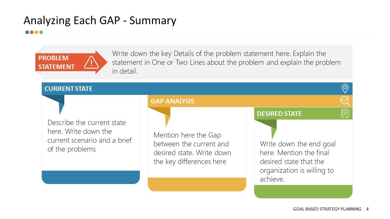 Gap Analysis in Strategy Development Presentation