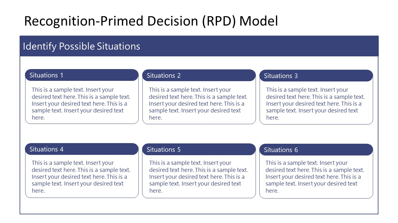Situations in Recognition Primed Decision Template