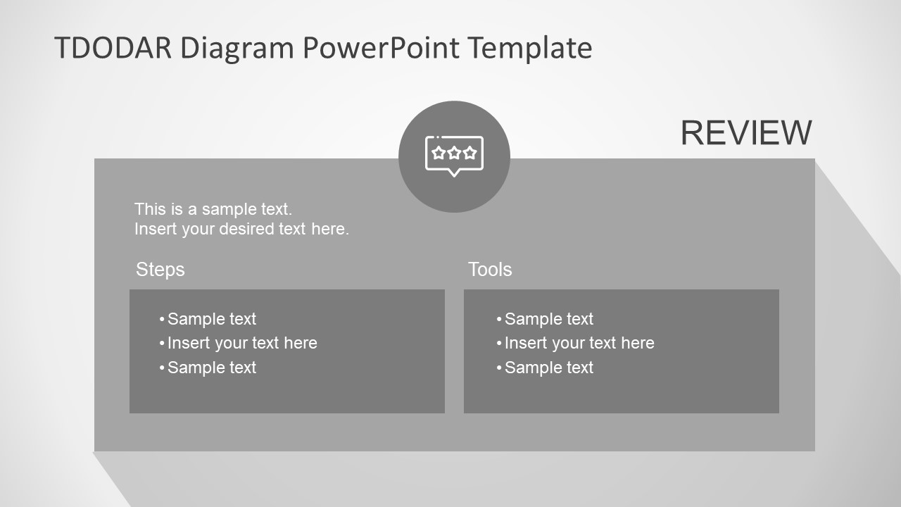 PowerPoint Templates for TDODAR Diagram Review