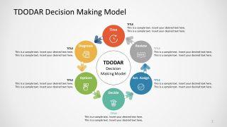 Presentation for TDODAR Model Diagram Template