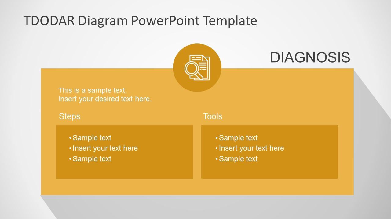 PowerPoint Templates for TDODAR Diagram Diagnosis