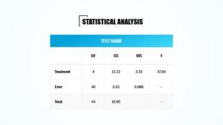 Slide of Data Table for Analysis
