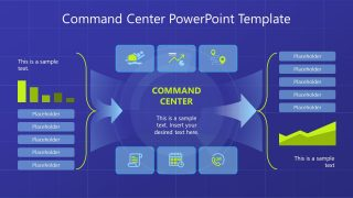 Diagram Data Processing in Command Center
